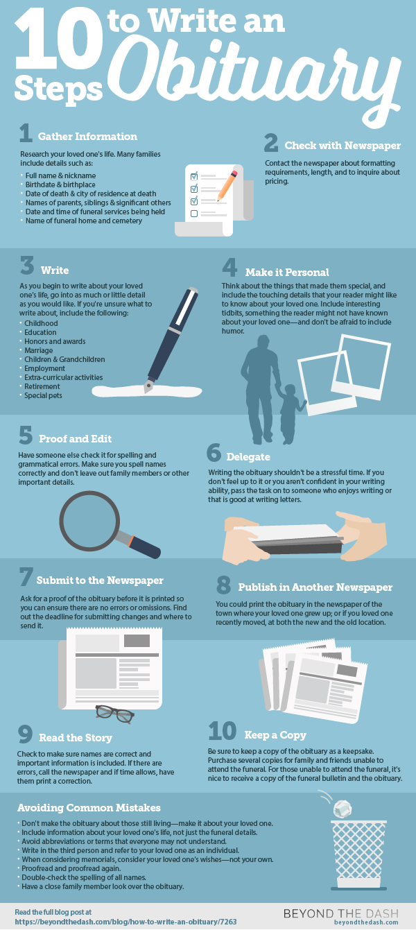 Download this infographic and share with anyone who may need guidance writing an obituary.