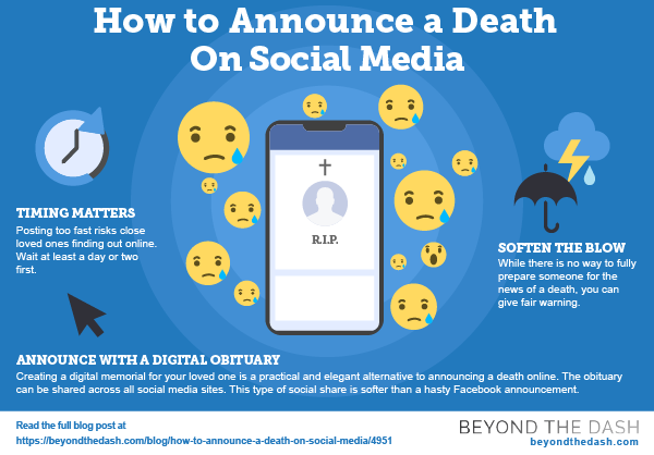 How to Announce a Death on Social Media | Beyond the Dash