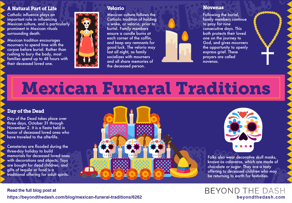 Mexican Funeral Traditions | Beyond the Dash