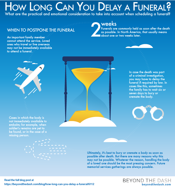 There are many factors to consider when determining if it's appropriate to delay a funeral. This infographic can help you make a choice that is best for all. (Beyond the Dash)